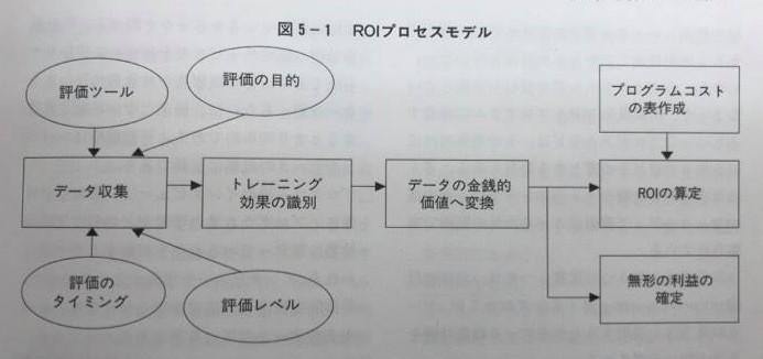 【木曜日32】研修評価本(4)