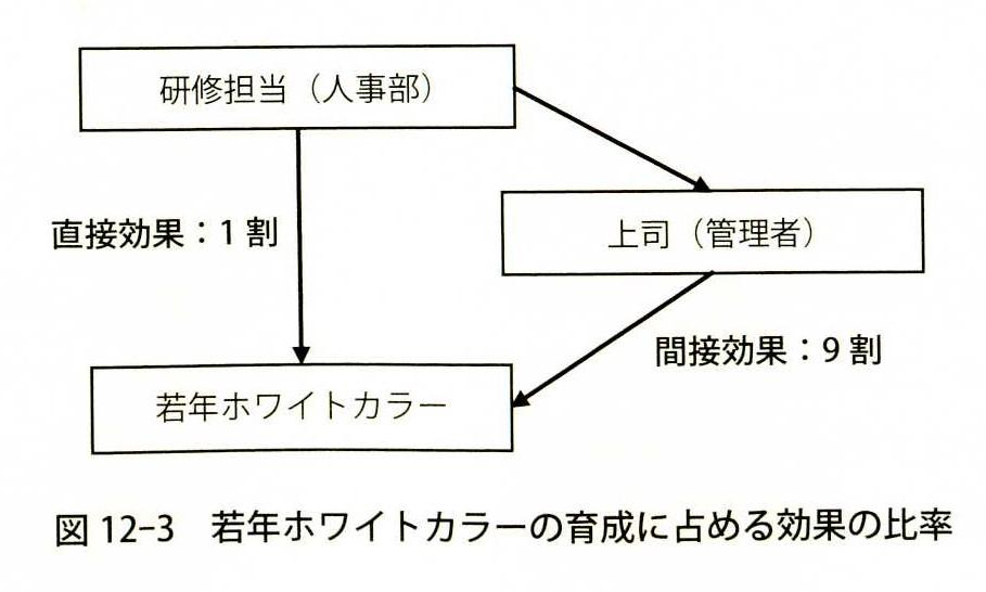 【木曜日26】中途採用本_210705