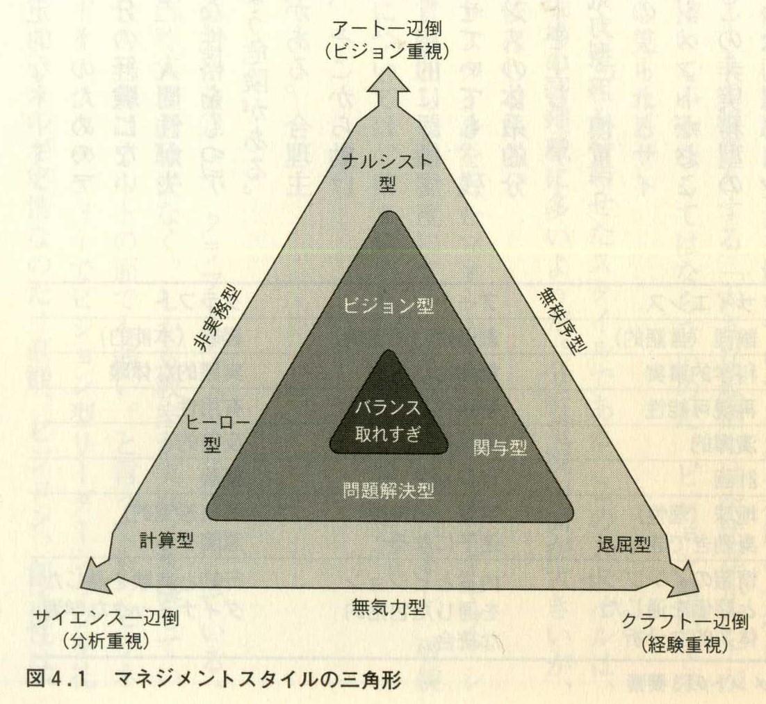 【木曜日27】ミンツバーグ本(1)